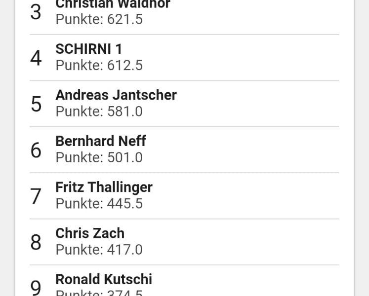 20200902-Erich-Könighofer(3)